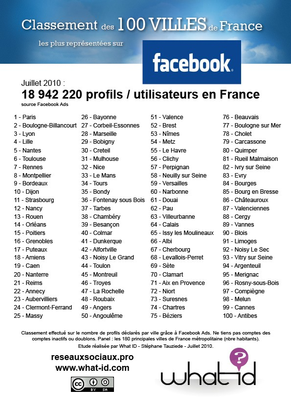 facebook-poitiers
